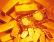 在黄金投资前要做什么准备吗?