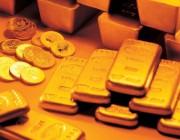 投资者们如何看待实物黄金投资
