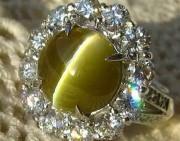 金绿宝石的性质